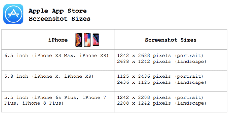 app store apple screenshots