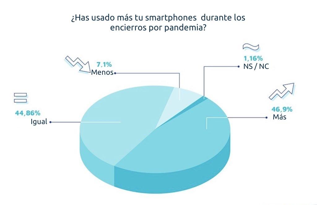 apps de streaming video iap in-app purchase