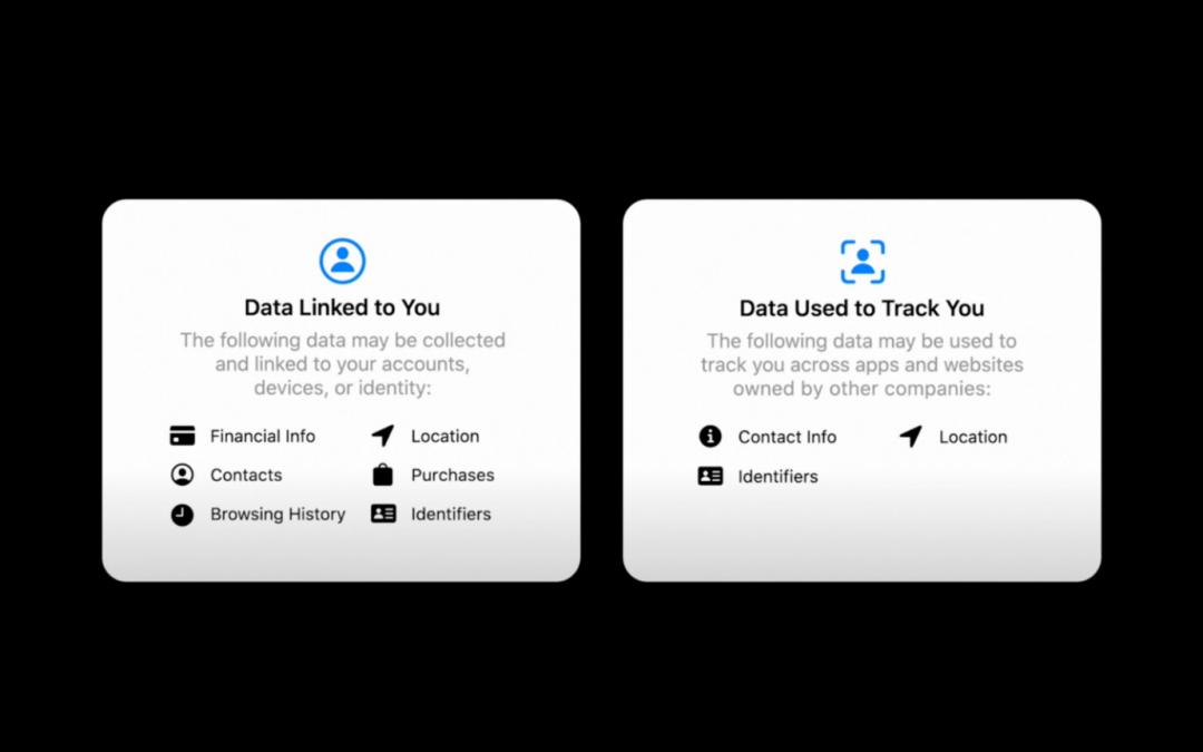 Es posible que las etiquetas de privacidad de Apple no sean completamente precisas