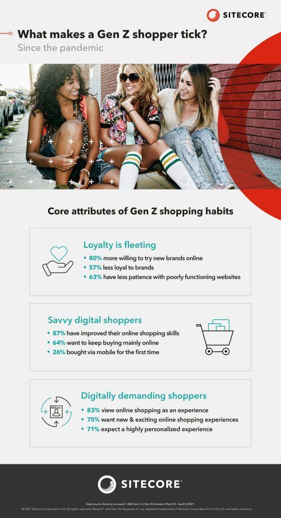 generacion z y compras online