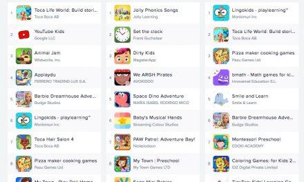 4 consejos para que los marketeros tengan éxito en el lanzamiento de apps infantiles