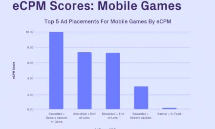 Los anuncios recompensados ya no son solo para aplicaciones de juegos móviles